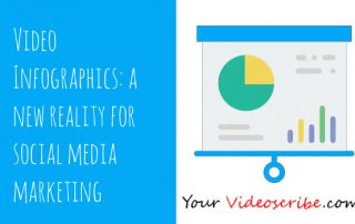 Video Infographics a new reality for social media marketing