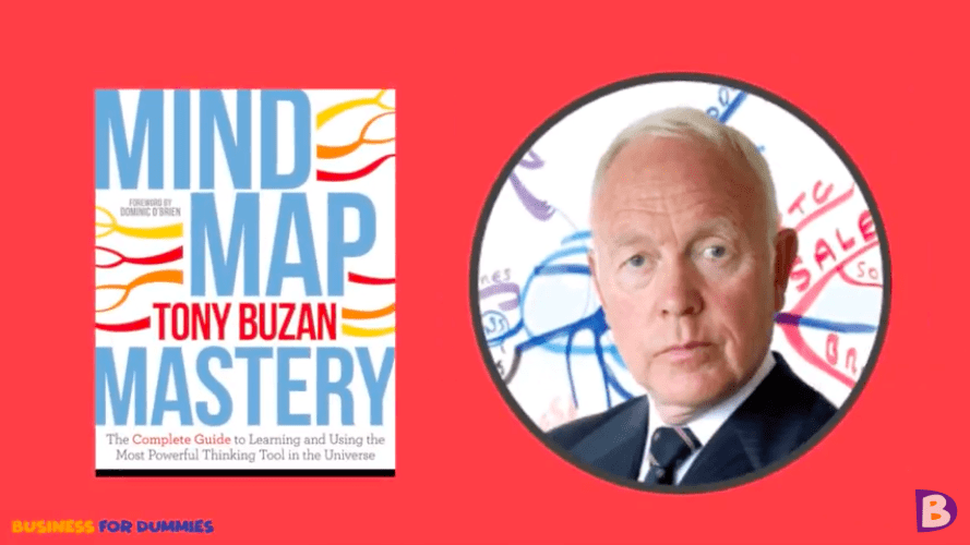 Mind Map Mastery by Tony Buzan – Animated Video Review - Mind Map Mastery by Tony Buzan