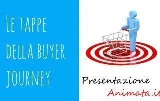 Le Tappe del Buyer Journey 320x202 - Buyer Journey Stage